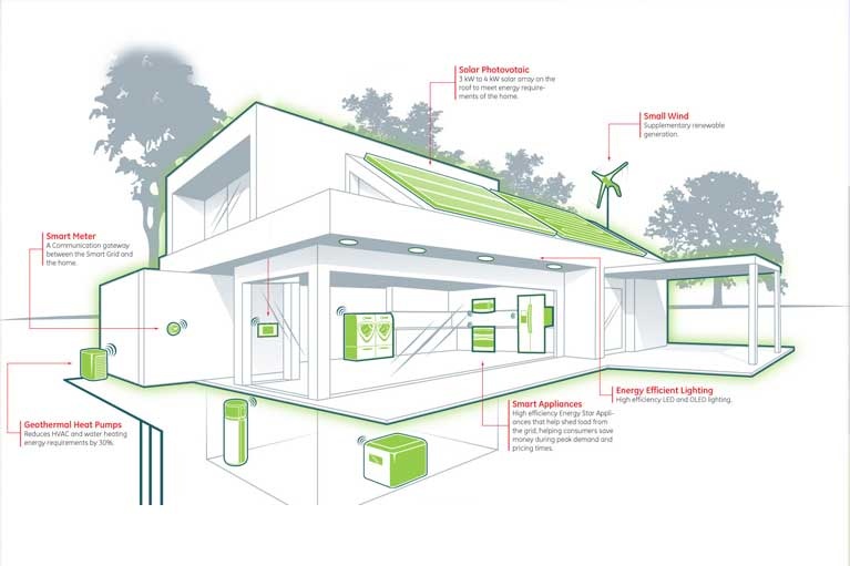 eco-friendly-additions-water-solar-roof-products-9-767-x-511